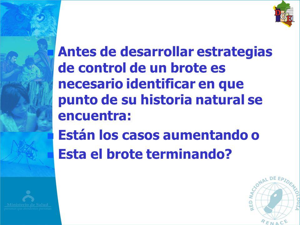 Antes de desarrollar estrategias de control de un brote es necesario identificar en que punto de su historia natural se encuentra:
