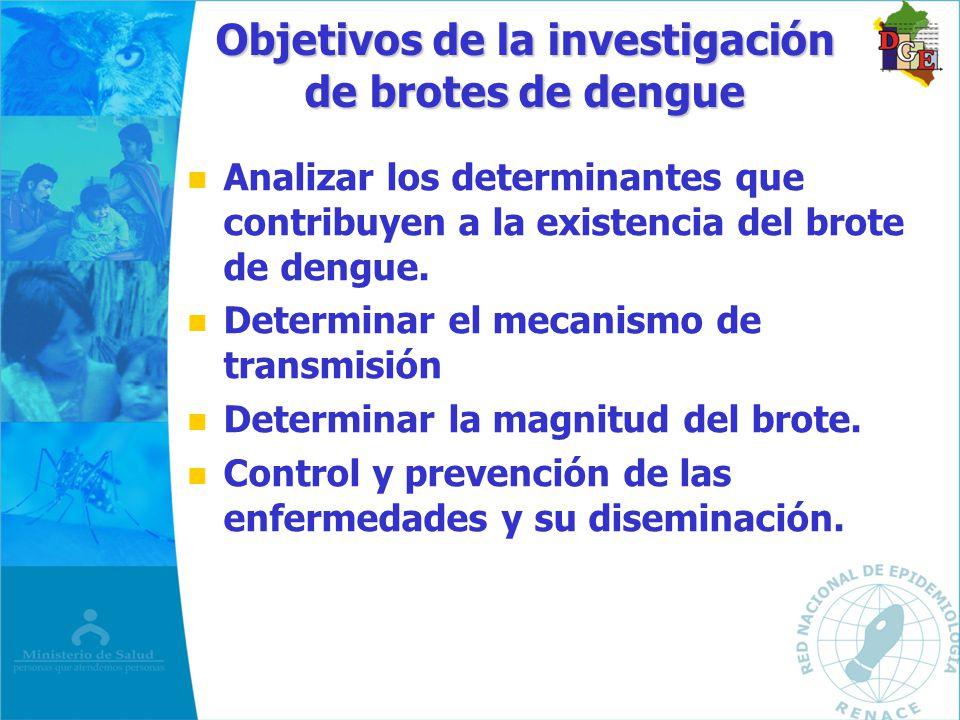 Objetivos de la investigación de brotes de dengue