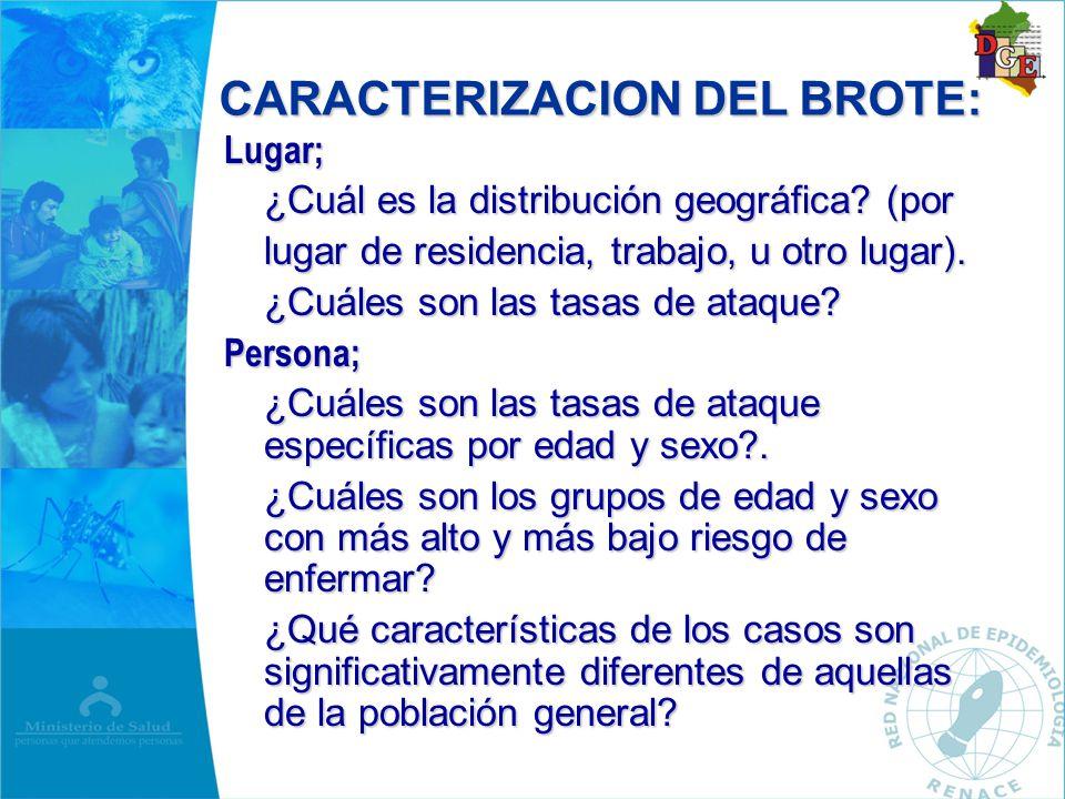 CARACTERIZACION DEL BROTE: