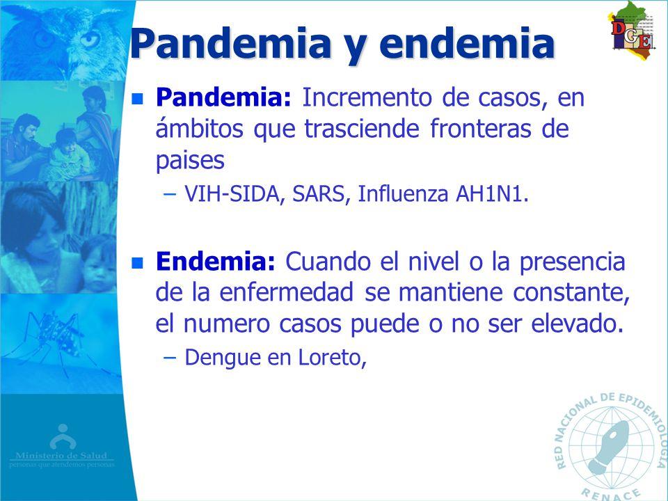 Pandemia y endemia Pandemia: Incremento de casos, en ámbitos que trasciende fronteras de paises. VIH-SIDA, SARS, Influenza AH1N1.
