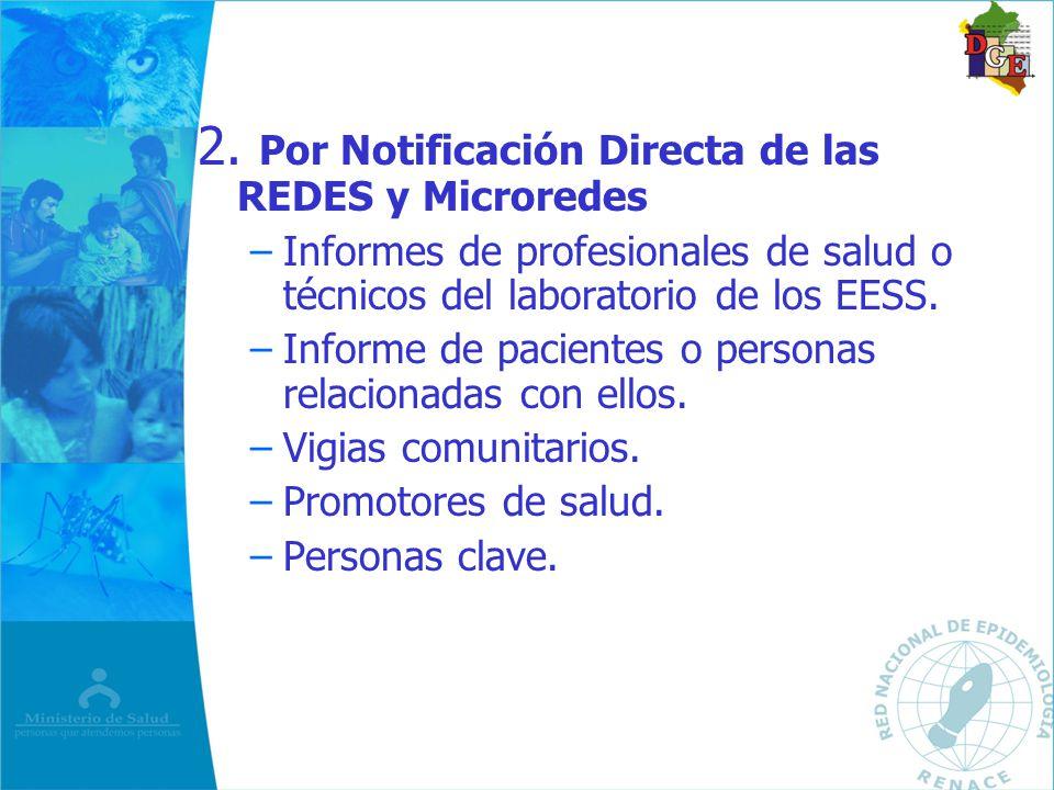 2. Por Notificación Directa de las REDES y Microredes