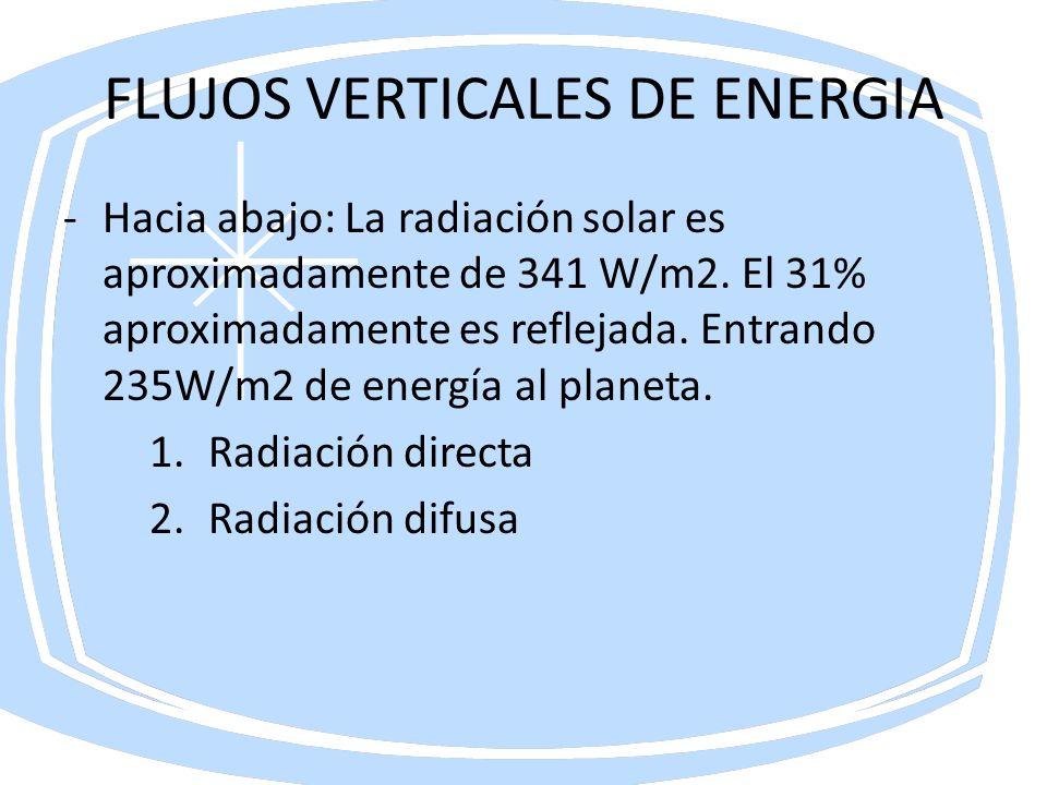 FLUJOS VERTICALES DE ENERGIA