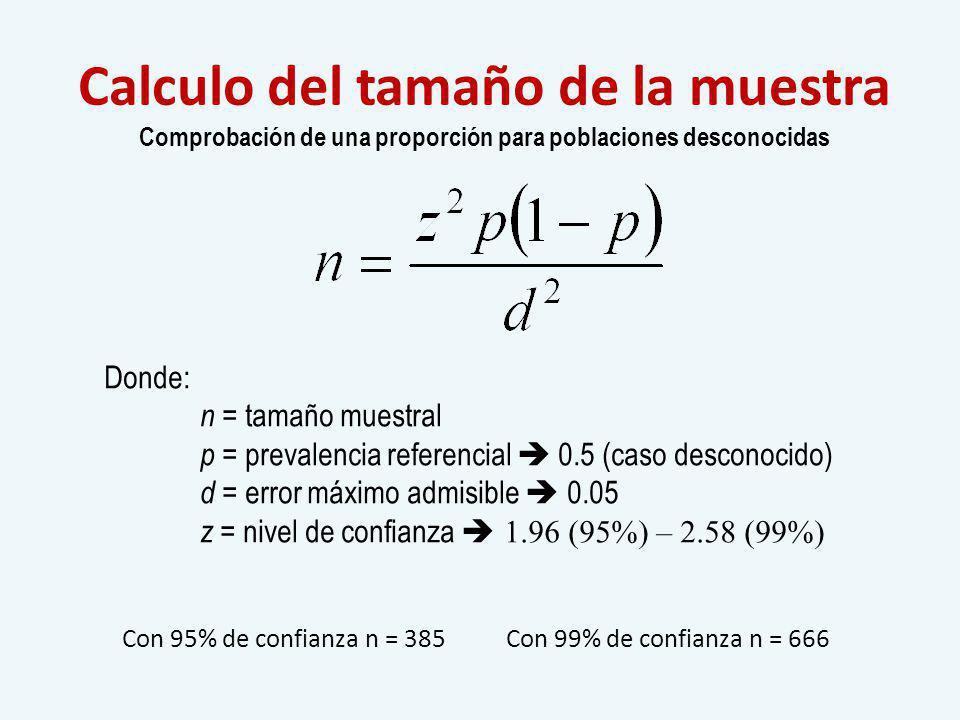 Con 95% de confianza n = 385 Con 99% de confianza n = 666