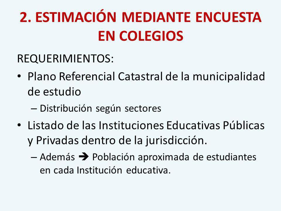 2. ESTIMACIÓN MEDIANTE ENCUESTA EN COLEGIOS