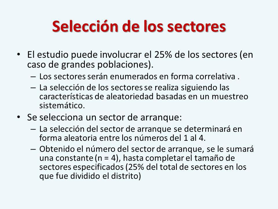 Selección de los sectores