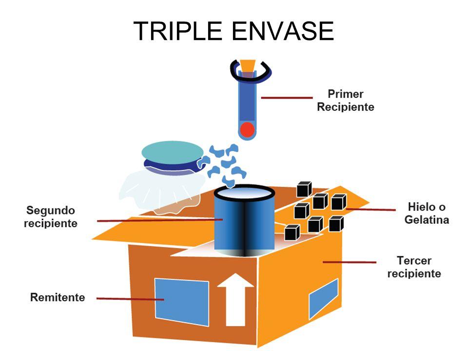 TRIPLE ENVASE