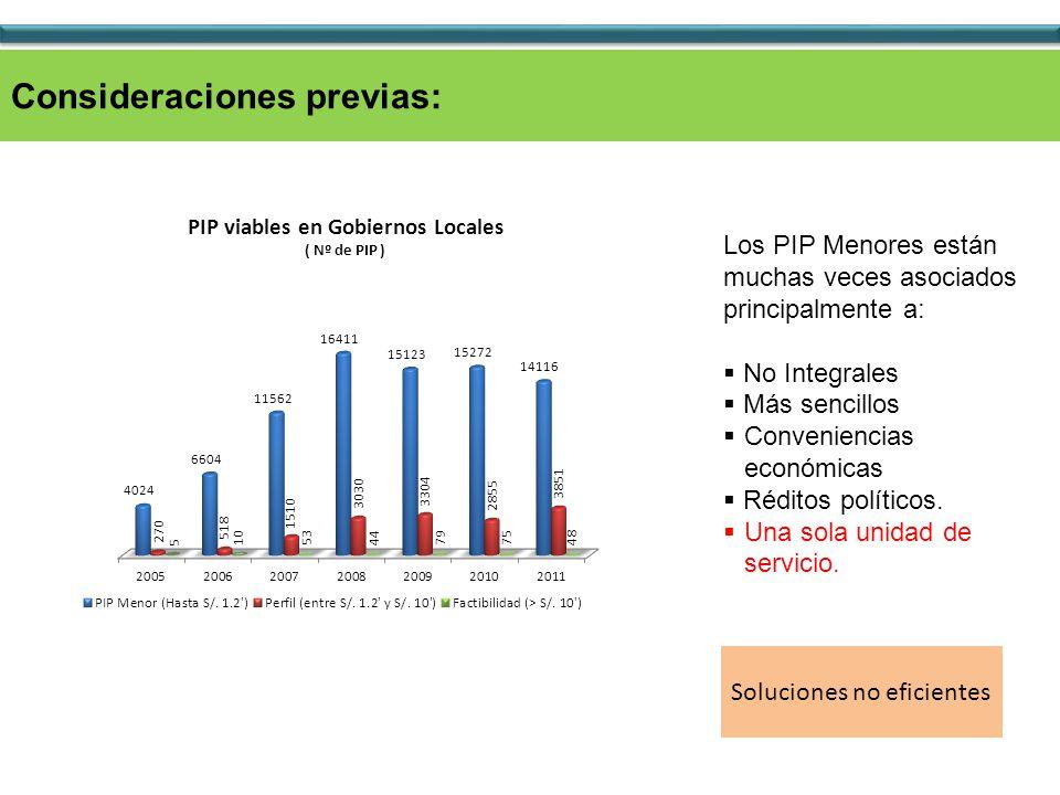 PIP viables en Gobiernos Locales