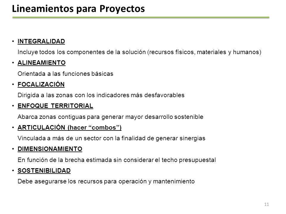 Lineamientos para Proyectos
