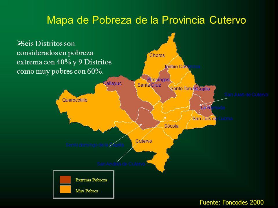 Mapa de Pobreza de la Provincia Cutervo