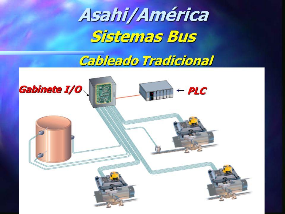 Asahi/América Sistemas Bus Cableado Tradicional Gabinete I/O PLC