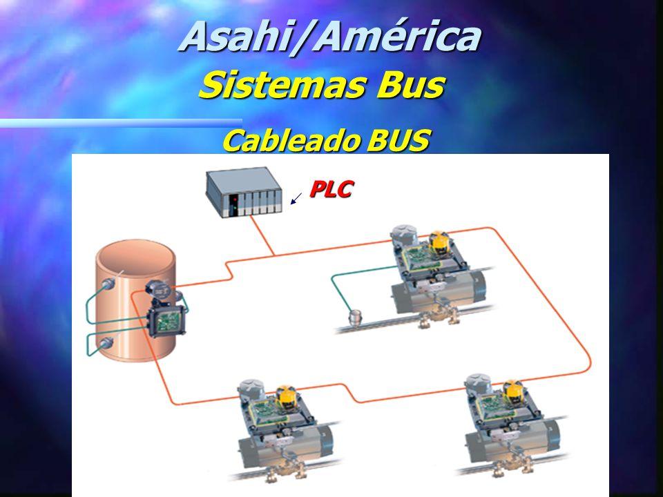 Asahi/América Sistemas Bus Cableado BUS PLC