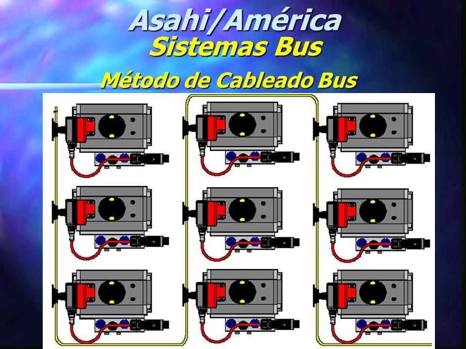Asahi/América Sistemas Bus Método de Cableado Bus