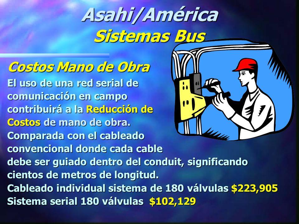 Asahi/América Sistemas Bus Costos Mano de Obra