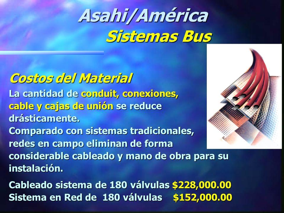 Asahi/América Sistemas Bus Costos del Material