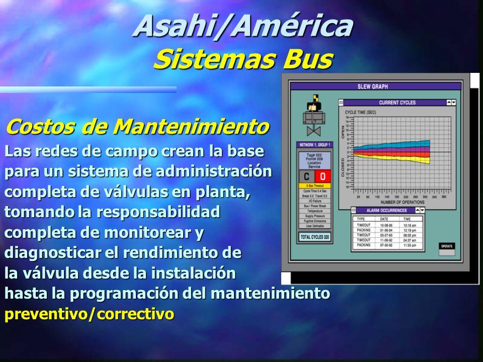 Asahi/América Sistemas Bus Costos de Mantenimiento
