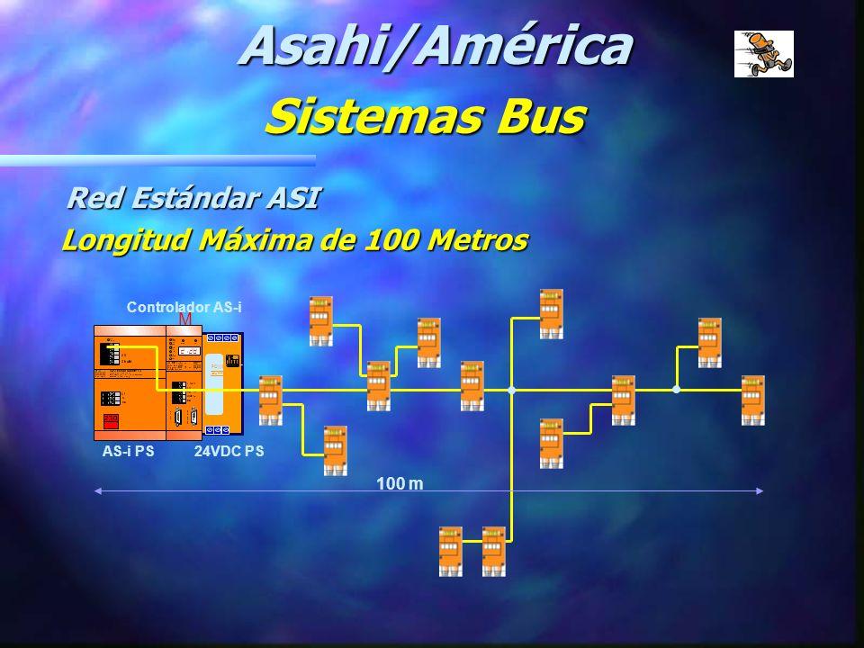 Longitud Máxima de 100 Metros