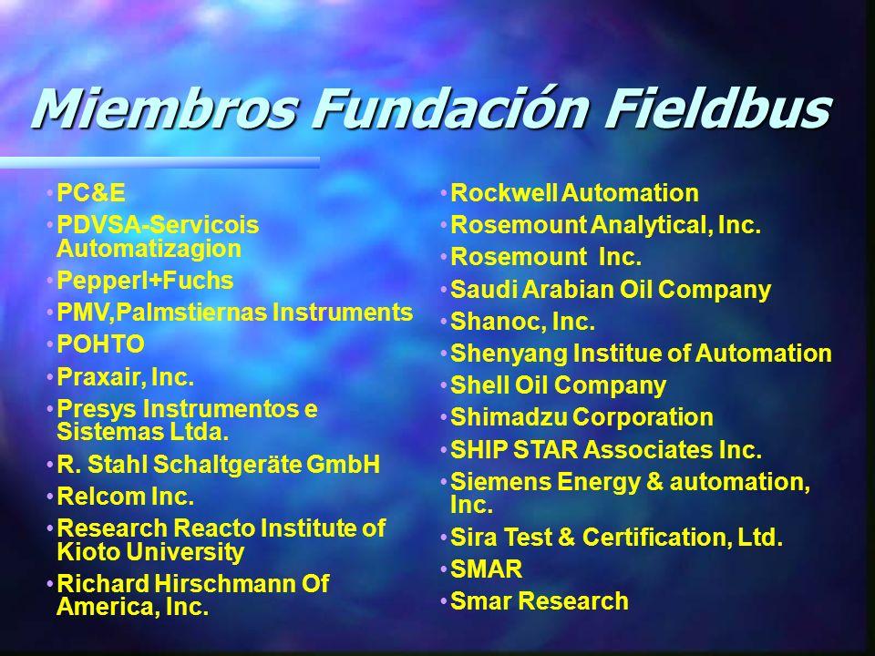 Miembros Fundación Fieldbus