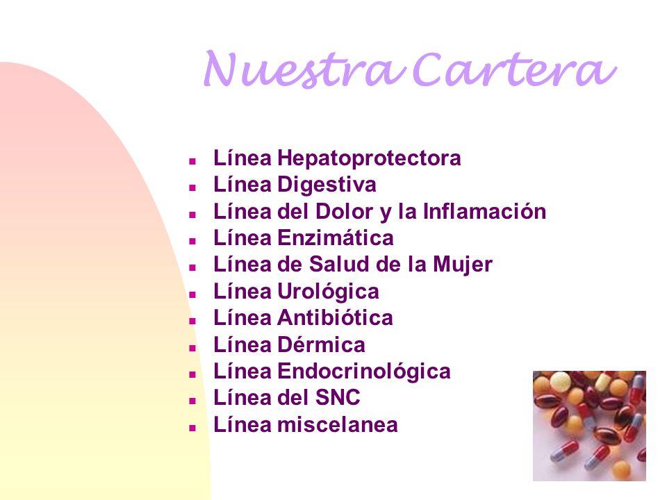 Nuestra Cartera Línea Hepatoprotectora Línea Digestiva