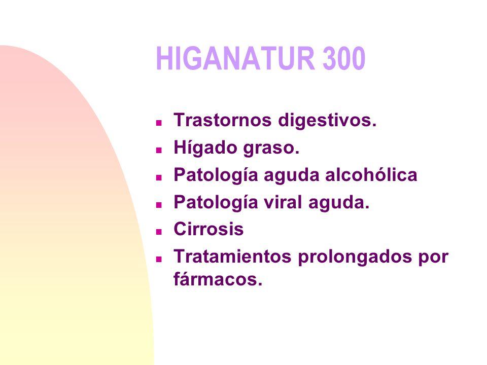 HIGANATUR 300 Trastornos digestivos. Hígado graso.