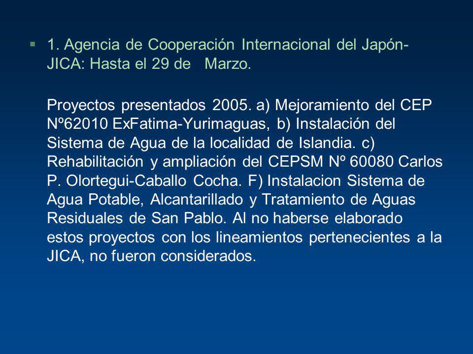 1. Agencia de Cooperación Internacional del Japón-JICA: Hasta el 29 de Marzo.