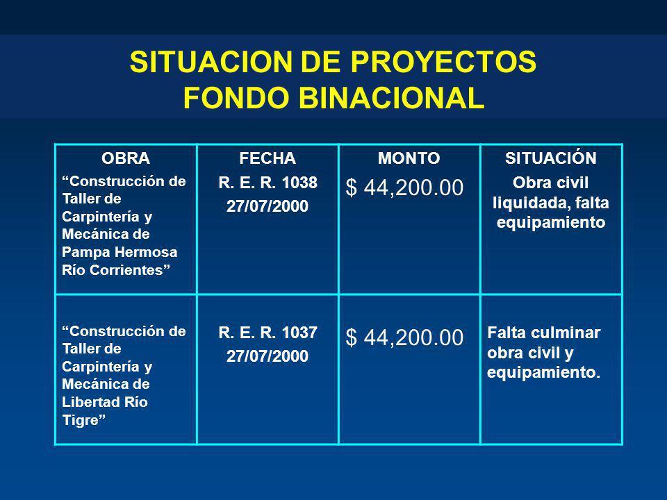 SITUACION DE PROYECTOS FONDO BINACIONAL