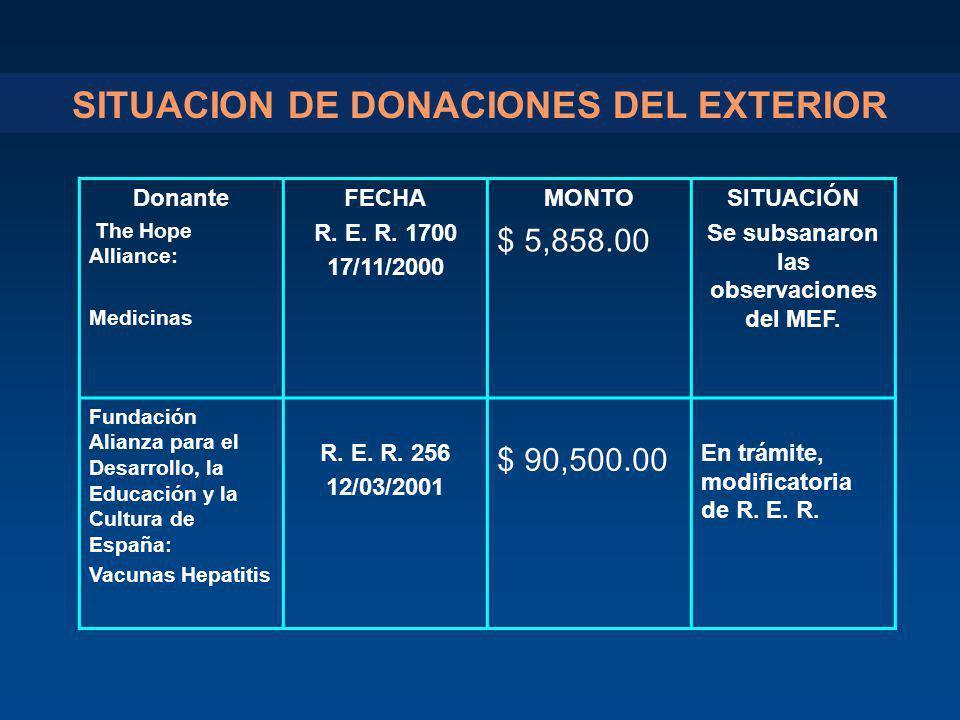 SITUACION DE DONACIONES DEL EXTERIOR