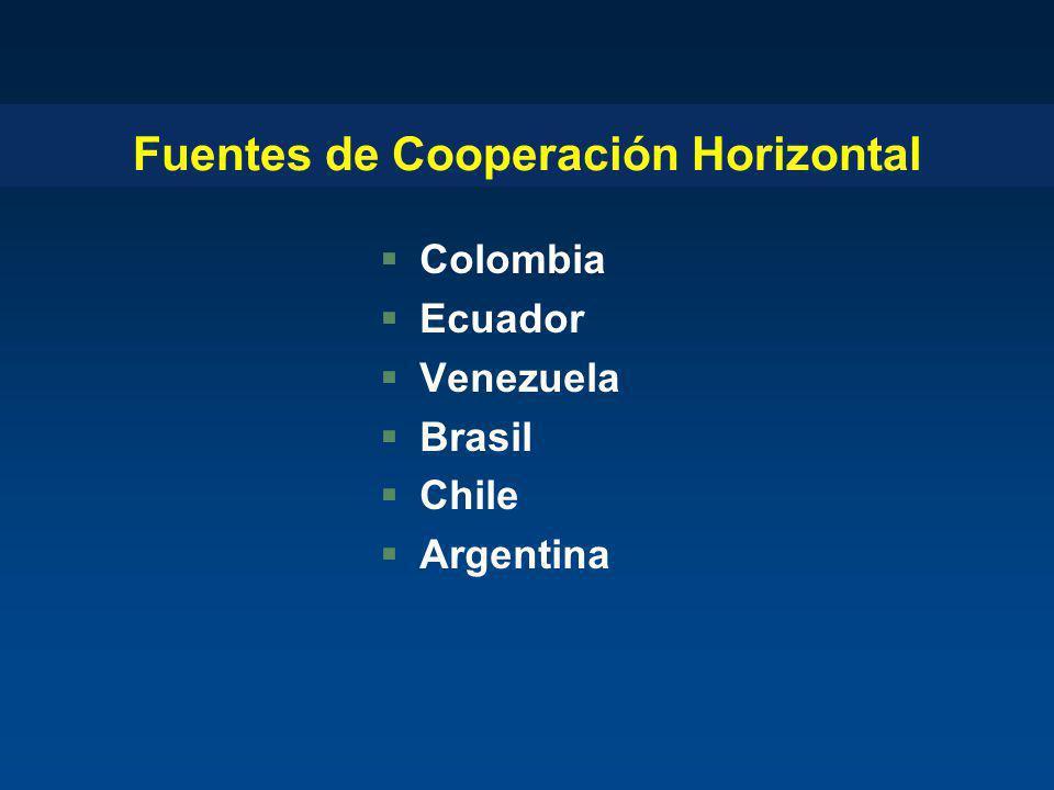 Fuentes de Cooperación Horizontal