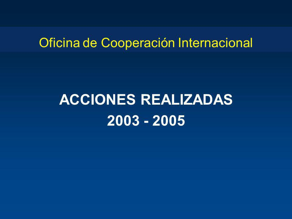 Oficina de Cooperación Internacional