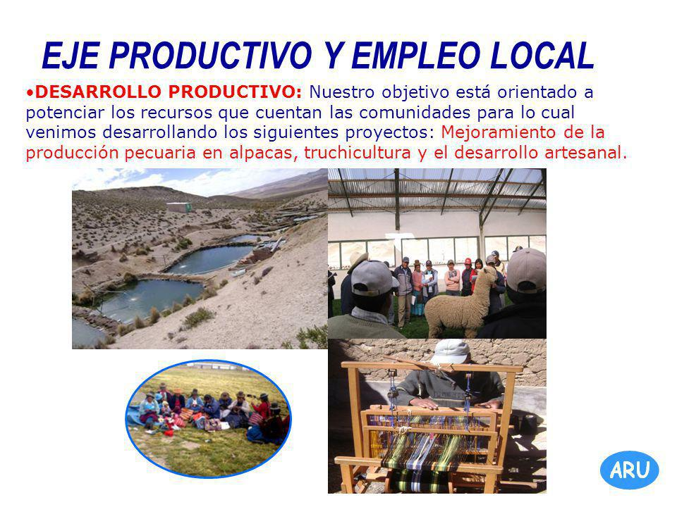 EJE PRODUCTIVO Y EMPLEO LOCAL