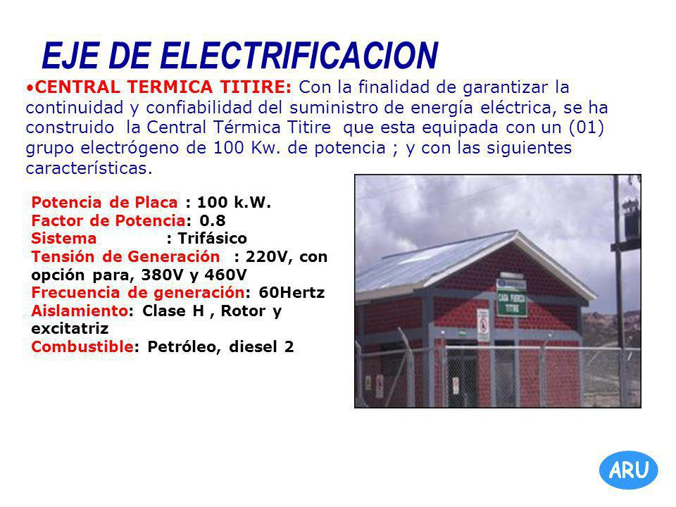EJE DE ELECTRIFICACION