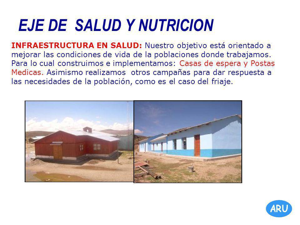 EJE DE SALUD Y NUTRICION