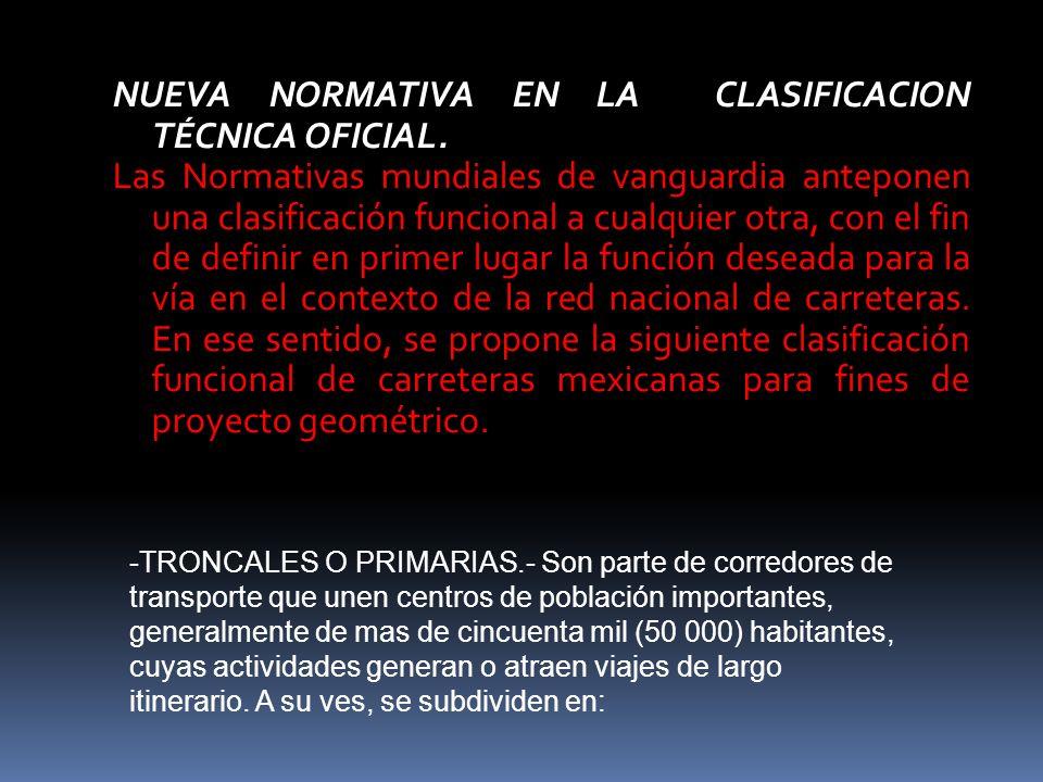 NUEVA NORMATIVA EN LA CLASIFICACION TÉCNICA OFICIAL.