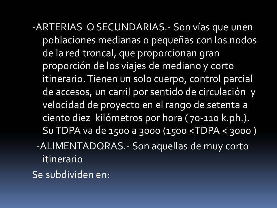 -ARTERIAS O SECUNDARIAS