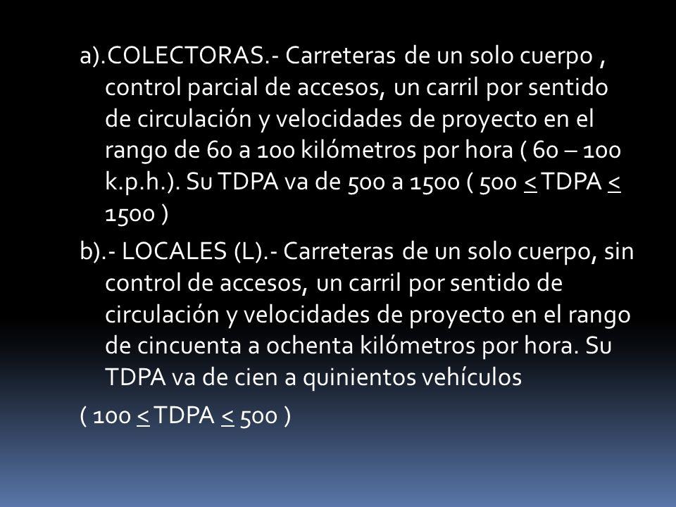 a).COLECTORAS.- Carreteras de un solo cuerpo , control parcial de accesos, un carril por sentido de circulación y velocidades de proyecto en el rango de 60 a 100 kilómetros por hora ( 60 – 100 k.p.h.). Su TDPA va de 500 a 1500 ( 500 < TDPA < 1500 )