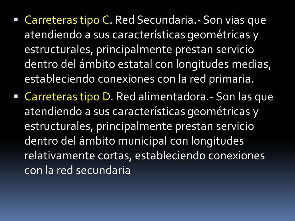 Carreteras tipo C. Red Secundaria
