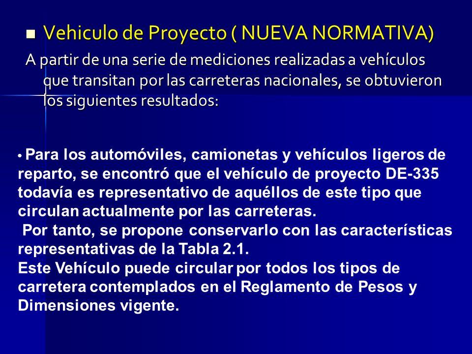 Vehiculo de Proyecto ( NUEVA NORMATIVA)