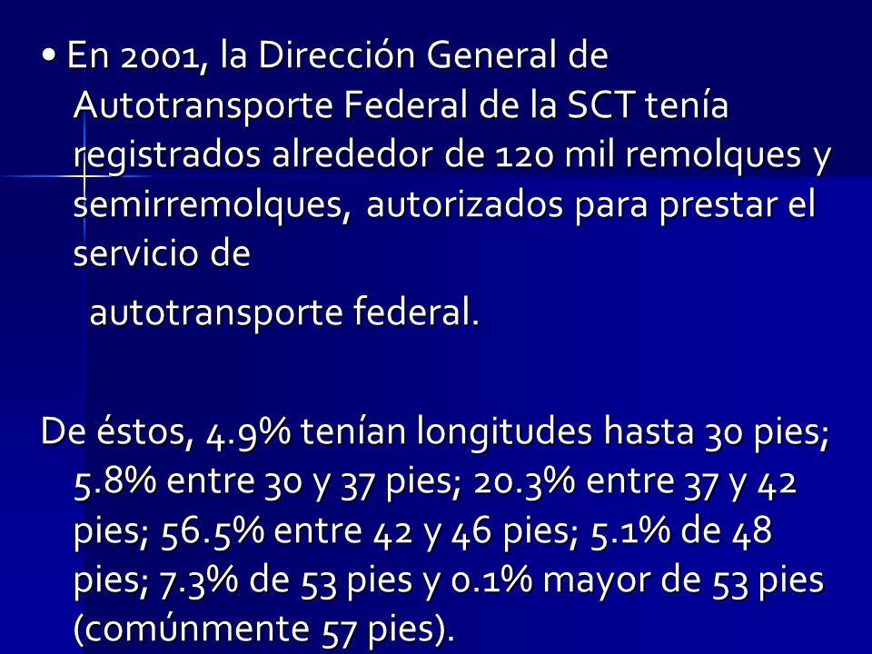 • En 2001, la Dirección General de Autotransporte Federal de la SCT tenía registrados alrededor de 120 mil remolques y semirremolques, autorizados para prestar el servicio de