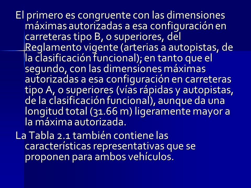 El primero es congruente con las dimensiones máximas autorizadas a esa configuración en carreteras tipo B, o superiores, del Reglamento vigente (arterias a autopistas, de la clasificación funcional); en tanto que el segundo, con las dimensiones máximas autorizadas a esa configuración en carreteras tipo A, o superiores (vías rápidas y autopistas, de la clasificación funcional), aunque da una longitud total (31.66 m) ligeramente mayor a la máxima autorizada.