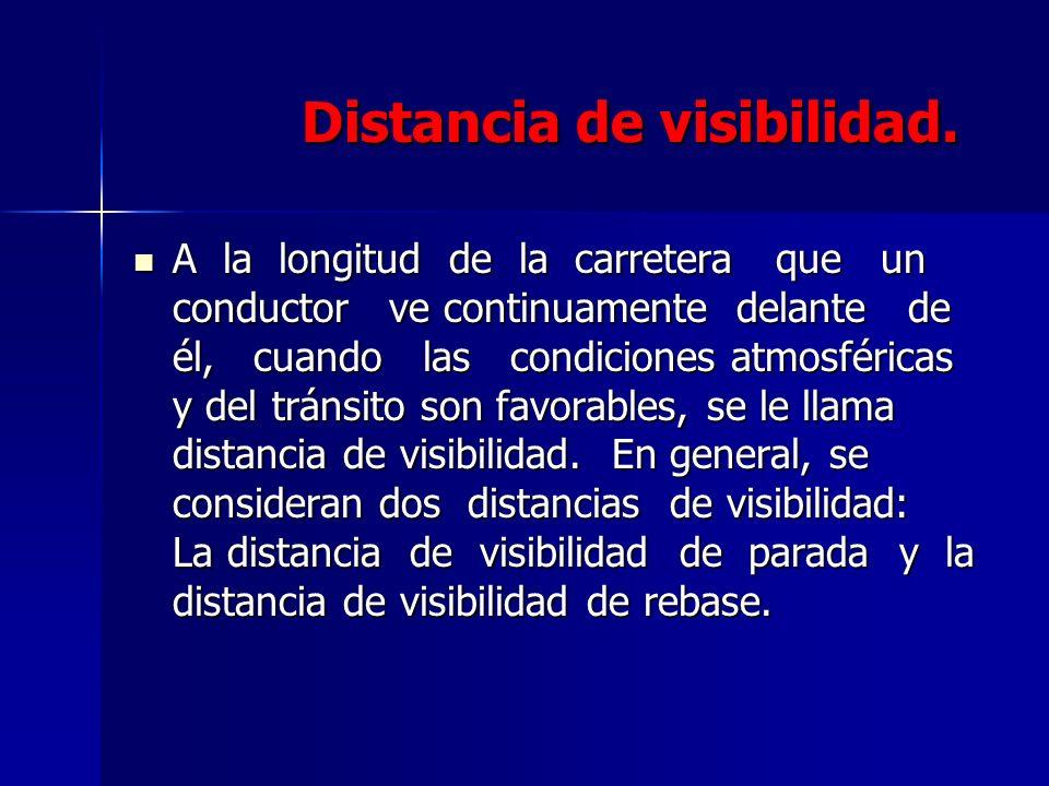 Distancia de visibilidad.