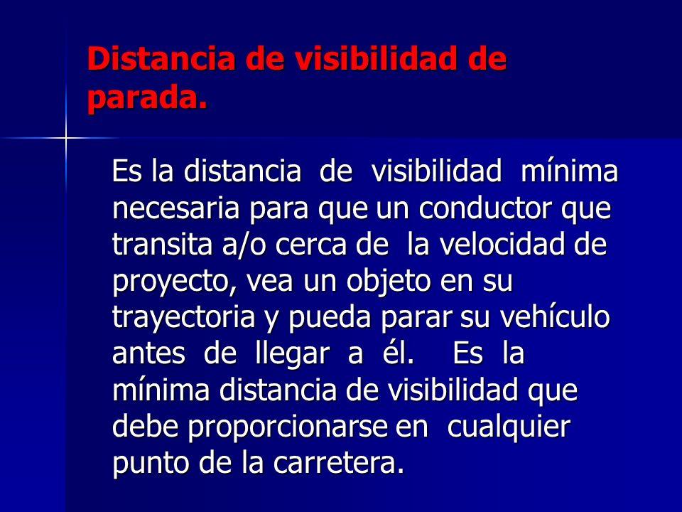 Distancia de visibilidad de parada.
