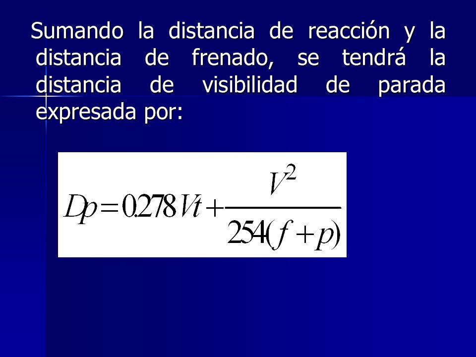 Sumando la distancia de reacción y la distancia de frenado, se tendrá la distancia de visibilidad de parada expresada por: