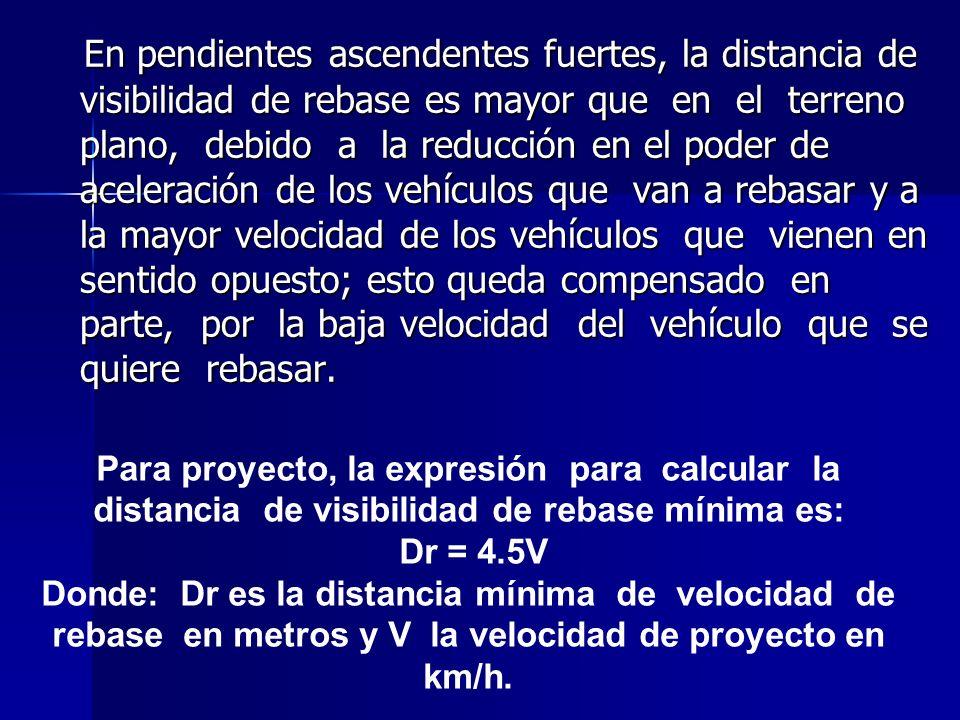 En pendientes ascendentes fuertes, la distancia de visibilidad de rebase es mayor que en el terreno plano, debido a la reducción en el poder de aceleración de los vehículos que van a rebasar y a la mayor velocidad de los vehículos que vienen en sentido opuesto; esto queda compensado en parte, por la baja velocidad del vehículo que se quiere rebasar.