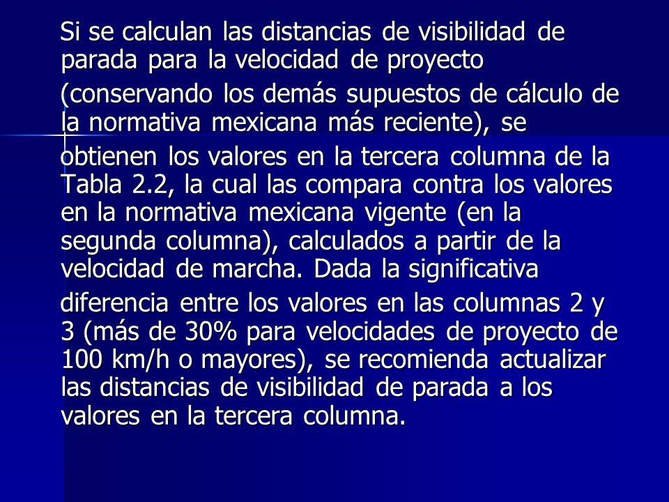 Si se calculan las distancias de visibilidad de parada para la velocidad de proyecto