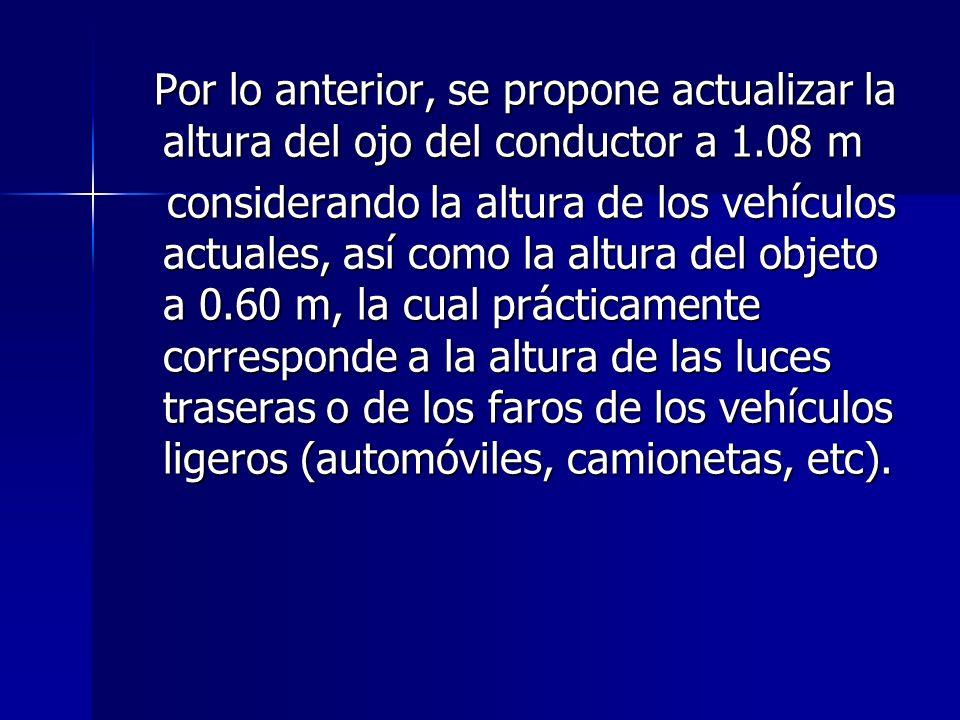 Por lo anterior, se propone actualizar la altura del ojo del conductor a 1.08 m