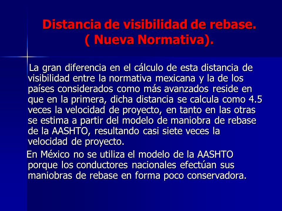 Distancia de visibilidad de rebase. ( Nueva Normativa).
