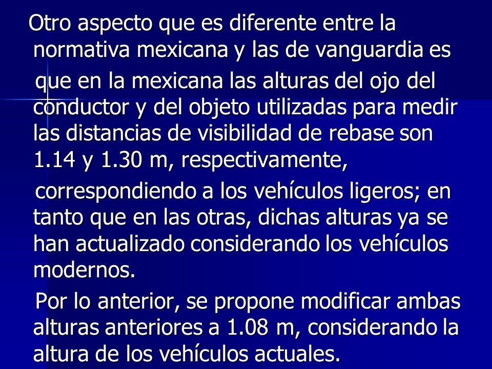 Otro aspecto que es diferente entre la normativa mexicana y las de vanguardia es