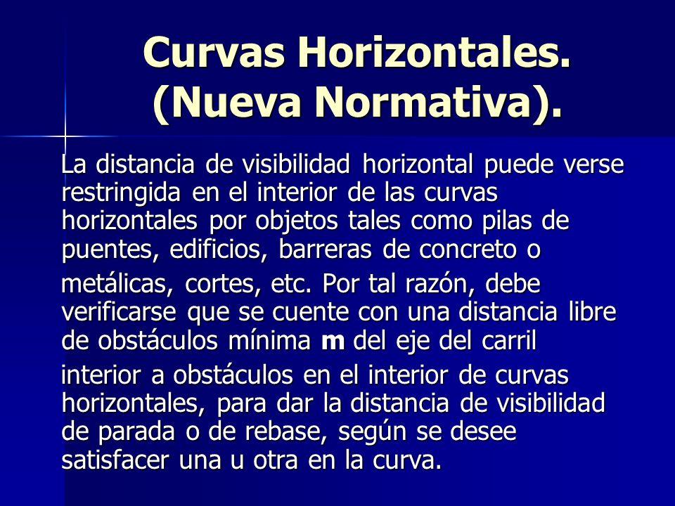 Curvas Horizontales. (Nueva Normativa).