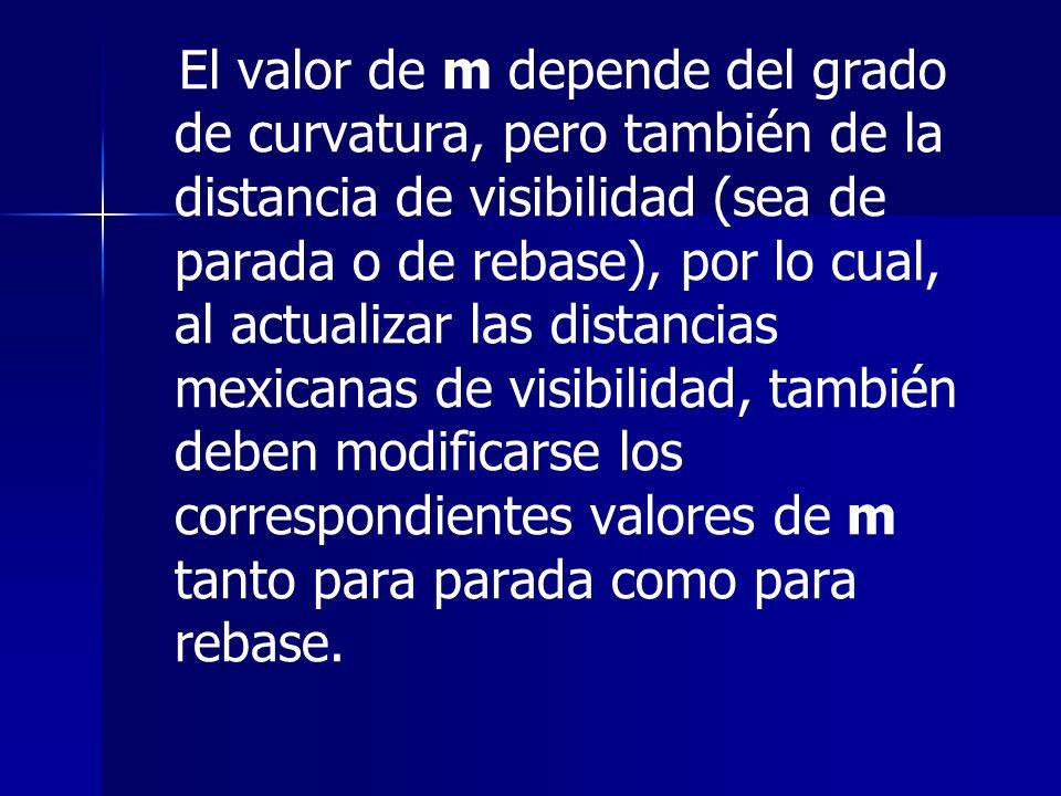 El valor de m depende del grado de curvatura, pero también de la distancia de visibilidad (sea de parada o de rebase), por lo cual, al actualizar las distancias mexicanas de visibilidad, también deben modificarse los correspondientes valores de m tanto para parada como para rebase.