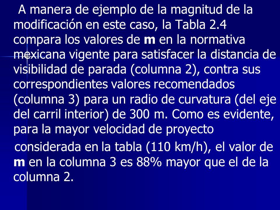 A manera de ejemplo de la magnitud de la modificación en este caso, la Tabla 2.4 compara los valores de m en la normativa mexicana vigente para satisfacer la distancia de visibilidad de parada (columna 2), contra sus correspondientes valores recomendados (columna 3) para un radio de curvatura (del eje del carril interior) de 300 m. Como es evidente, para la mayor velocidad de proyecto