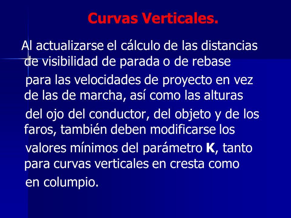 Curvas Verticales. Al actualizarse el cálculo de las distancias de visibilidad de parada o de rebase.